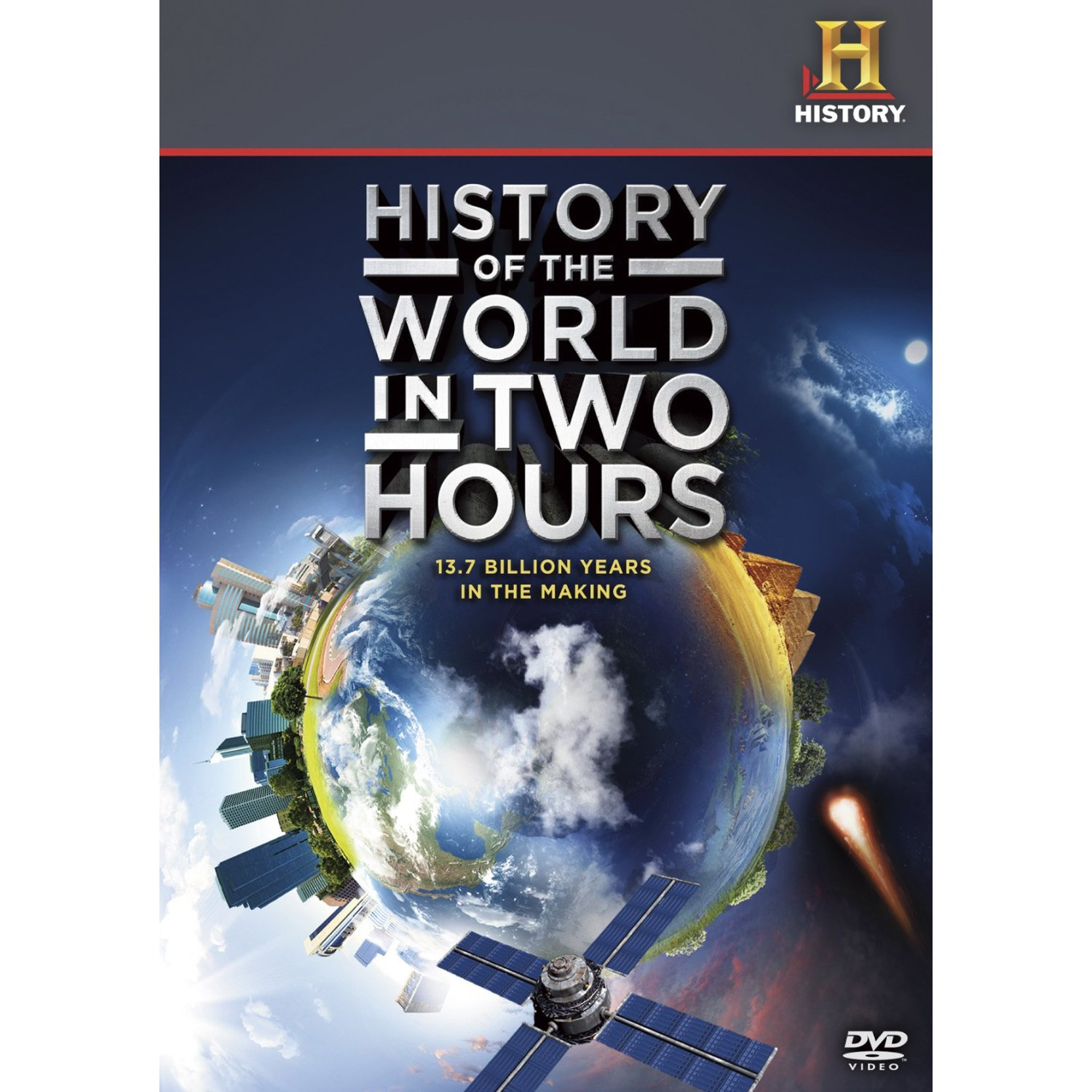 The History of the World in Two Hours